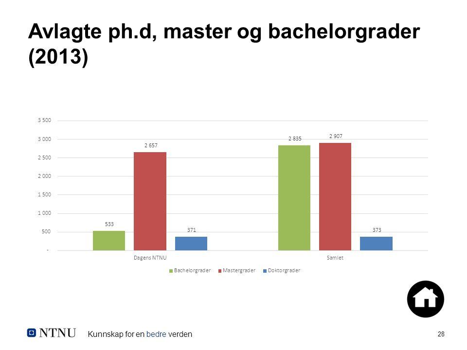 Kunnskap for en bedre verden 28 Avlagte ph.d, master og bachelorgrader (2013)