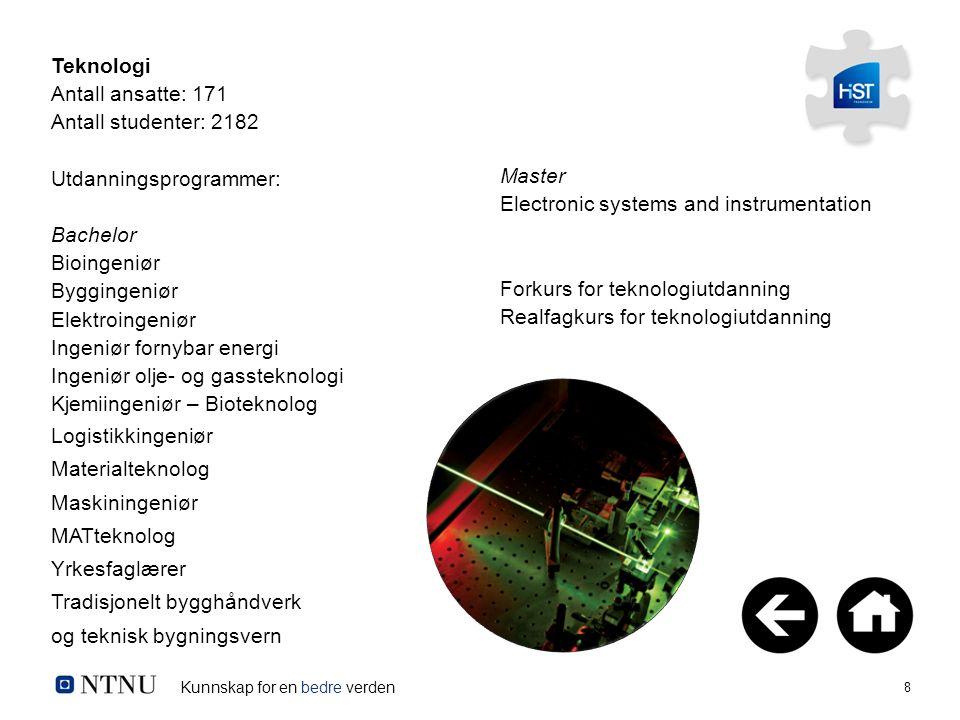 Kunnskap for en bedre verden 8 Teknologi Antall ansatte: 171 Antall studenter: 2182 Utdanningsprogrammer: Bachelor Bioingeniør Byggingeniør Elektroing