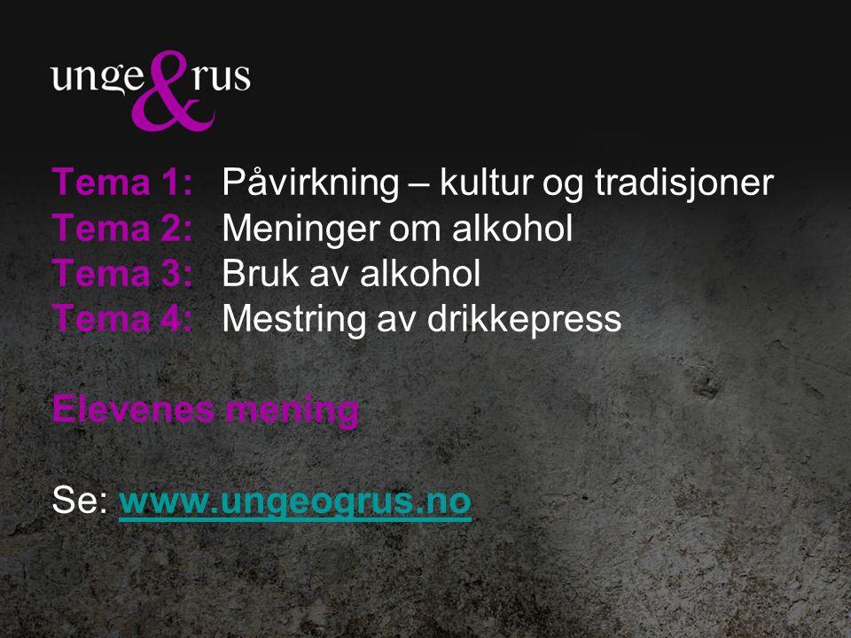 Tema 1: Påvirkning – kultur og tradisjoner Tema 2: Meninger om alkohol Tema 3: Bruk av alkohol Tema 4: Mestring av drikkepress Elevenes mening Se: www.ungeogrus.nowww.ungeogrus.no
