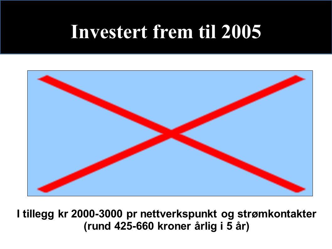 Investert frem til 2005 I tillegg kr 2000-3000 pr nettverkspunkt og strømkontakter (rund 425-660 kroner årlig i 5 år)