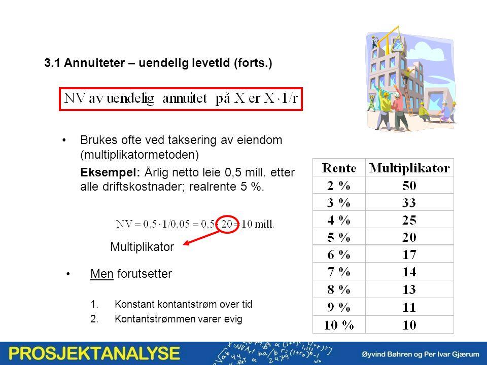 Brukes ofte ved taksering av eiendom (multiplikatormetoden) Eksempel: Årlig netto leie 0,5 mill. etter alle driftskostnader; realrente 5 %. Men foruts