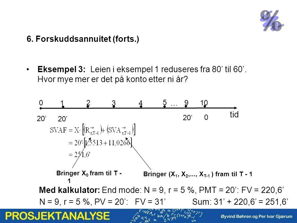 Eksempel 3: Leien i eksempel 1 reduseres fra 80' til 60'. Hvor mye mer er det på konto etter ni år? Med kalkulator: End mode: N = 9, r = 5 %, PMT = 20