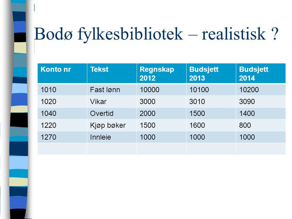 Bodø fylkesbibliotek – realistisk .