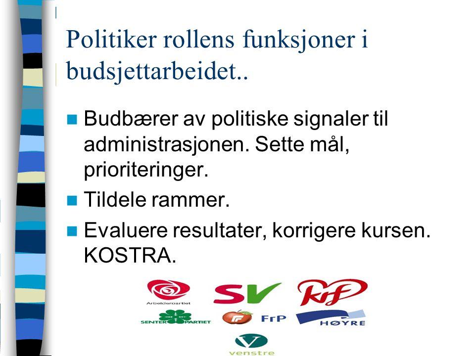 Politiker rollens funksjoner i budsjettarbeidet..