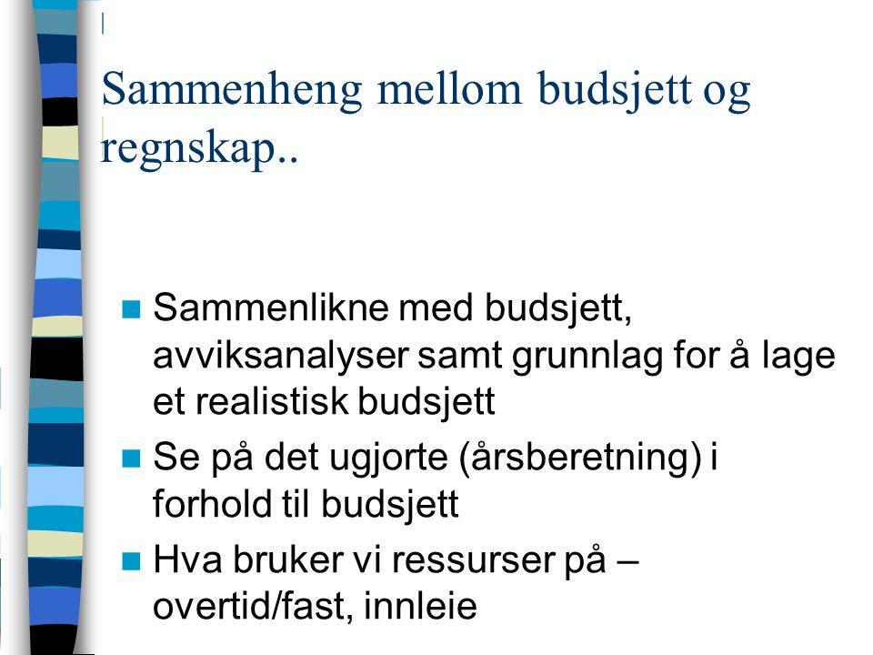 Sammenheng mellom budsjett og regnskap..