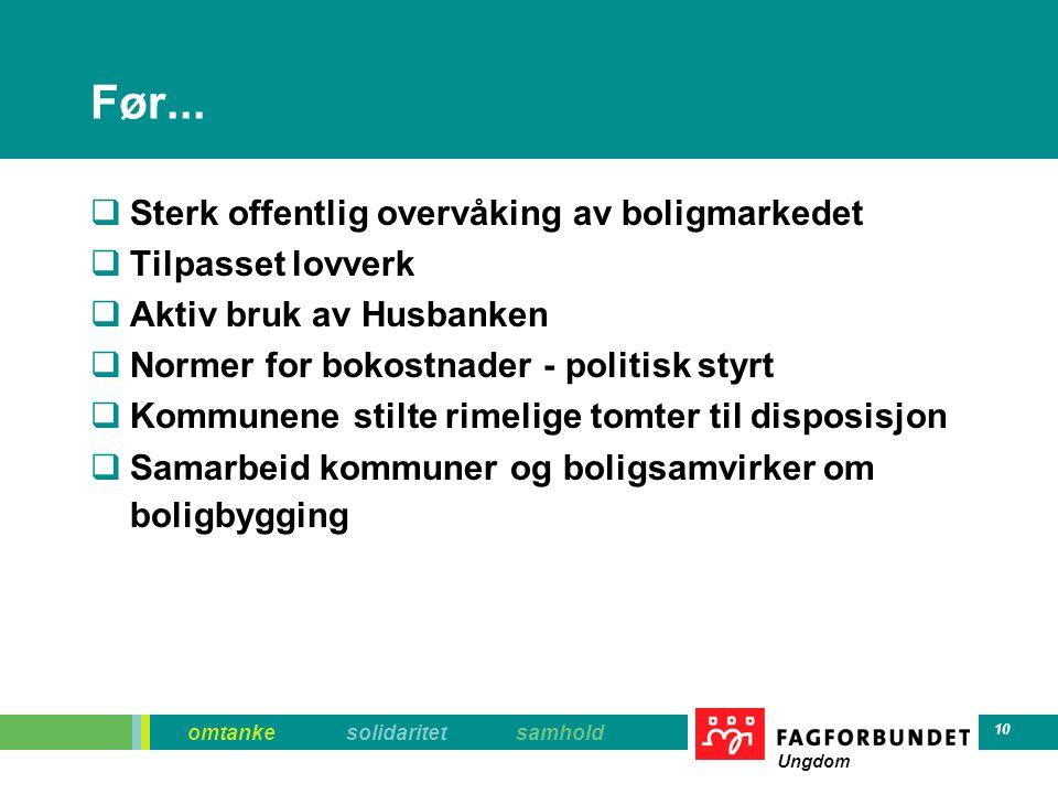 omtanke solidaritet samhold Ungdom 10 Før...