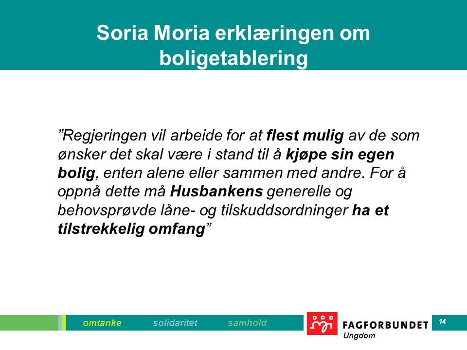 omtanke solidaritet samhold Ungdom 14 Soria Moria erklæringen om boligetablering Regjeringen vil arbeide for at flest mulig av de som ønsker det skal være i stand til å kjøpe sin egen bolig, enten alene eller sammen med andre.