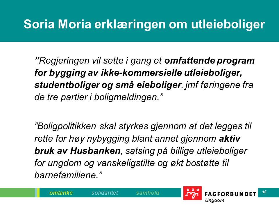 """omtanke solidaritet samhold Ungdom 15 Soria Moria erklæringen om utleieboliger """"Regjeringen vil sette i gang et omfattende program for bygging av ikke"""