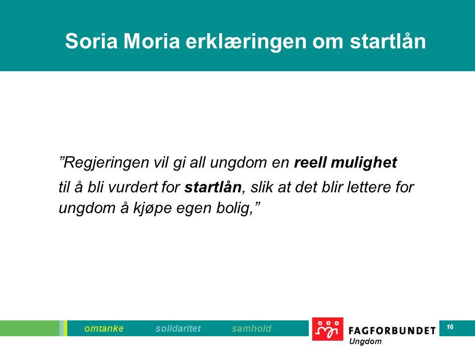 omtanke solidaritet samhold Ungdom 16 Soria Moria erklæringen om startlån Regjeringen vil gi all ungdom en reell mulighet til å bli vurdert for startlån, slik at det blir lettere for ungdom å kjøpe egen bolig,
