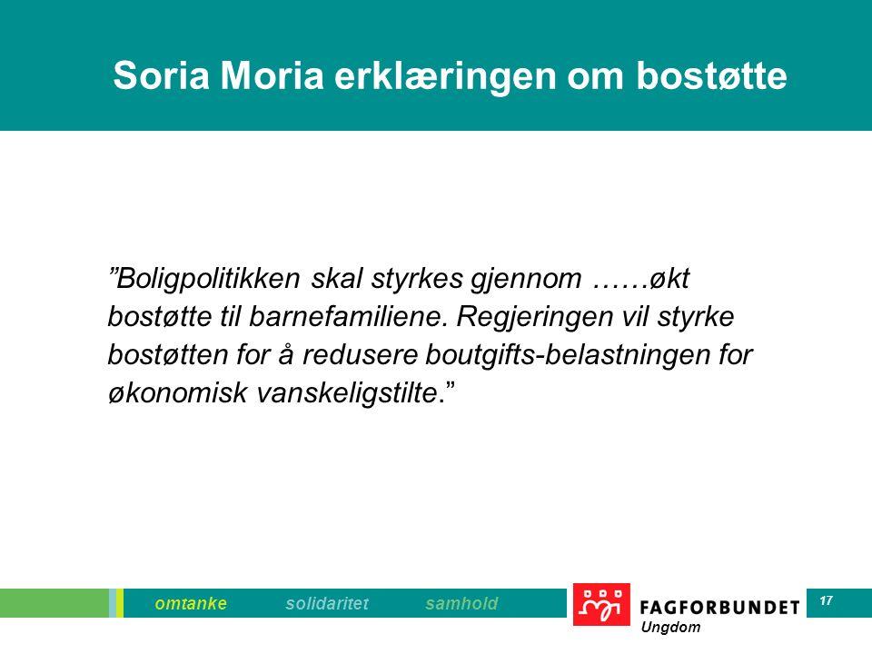 omtanke solidaritet samhold Ungdom 17 Soria Moria erklæringen om bostøtte Boligpolitikken skal styrkes gjennom ……økt bostøtte til barnefamiliene.