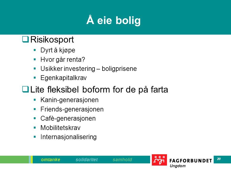 omtanke solidaritet samhold Ungdom 20 Å eie bolig  Risikosport  Dyrt å kjøpe  Hvor går renta?  Usikker investering – boligprisene  Egenkapitalkra