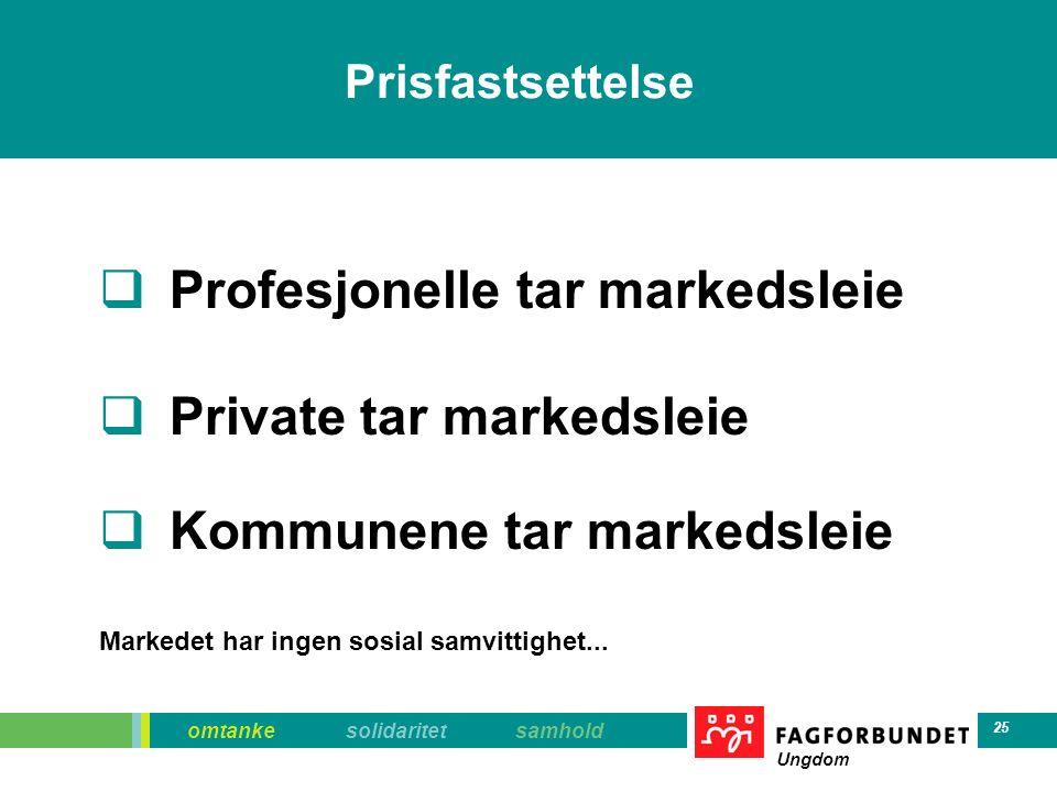 omtanke solidaritet samhold Ungdom 25  Profesjonelle tar markedsleie  Private tar markedsleie  Kommunene tar markedsleie Markedet har ingen sosial samvittighet...