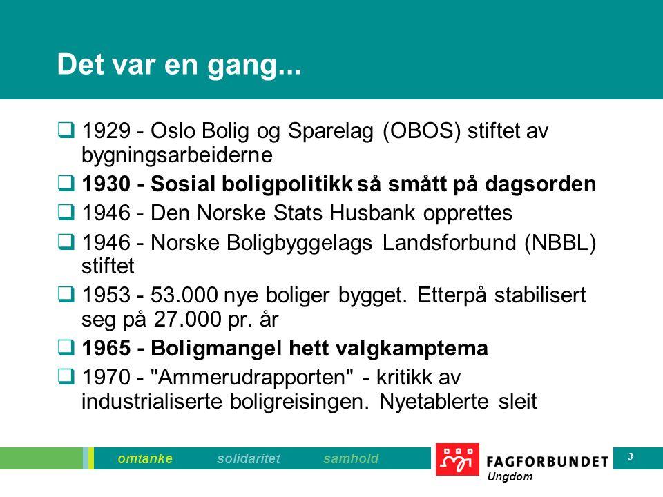 omtanke solidaritet samhold Ungdom 3 Det var en gang...  1929 - Oslo Bolig og Sparelag (OBOS) stiftet av bygningsarbeiderne  1930 - Sosial boligpoli