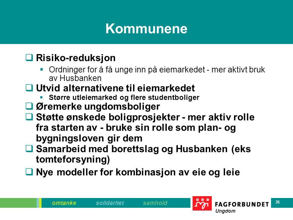 omtanke solidaritet samhold Ungdom 35 Kommunene  Risiko-reduksjon  Ordninger for å få unge inn på eiemarkedet - mer aktivt bruk av Husbanken  Utvid