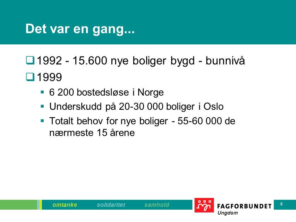 omtanke solidaritet samhold Ungdom 5 Det var en gang...  1992 - 15.600 nye boliger bygd - bunnivå  1999  6 200 bostedsløse i Norge  Underskudd på