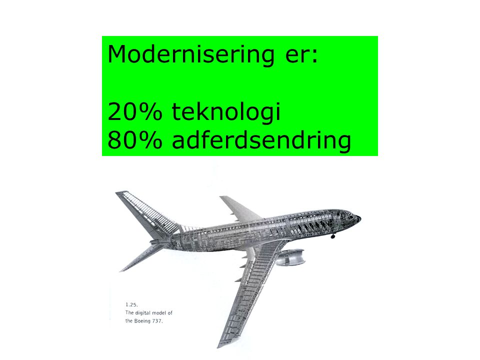 Modernisering er: 20% teknologi 80% adferdsendring