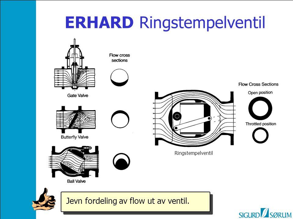 Jevn fordeling av flow ut av ventil. ERHARD Ringstempelventil Ringstempelventil