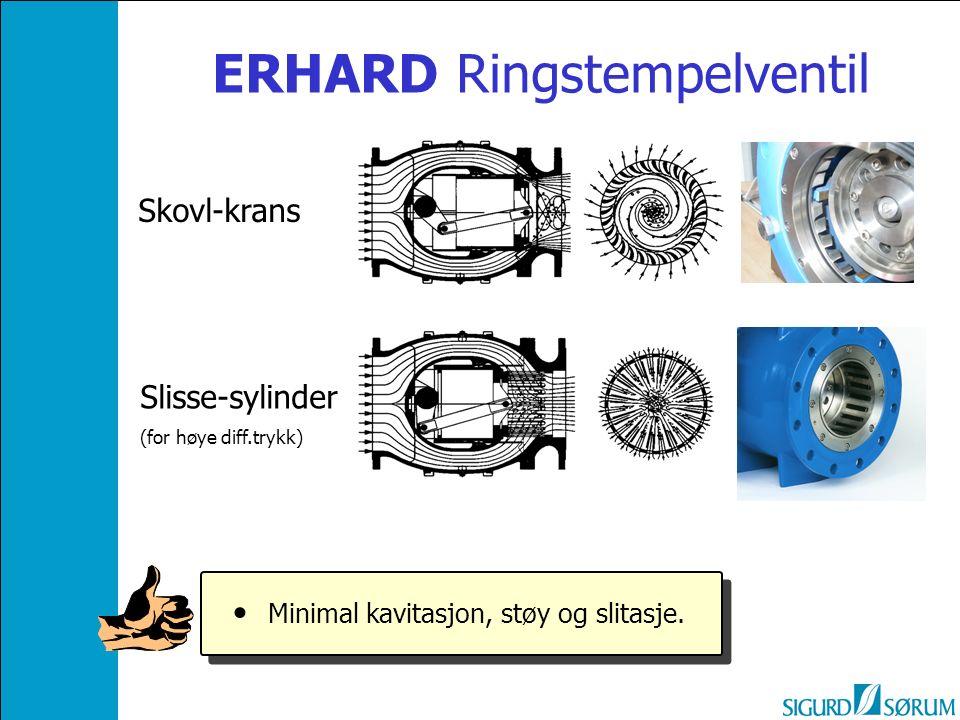Minimal kavitasjon, støy og slitasje. ERHARD Ringstempelventil Skovl-krans Slisse-sylinder (for høye diff.trykk)