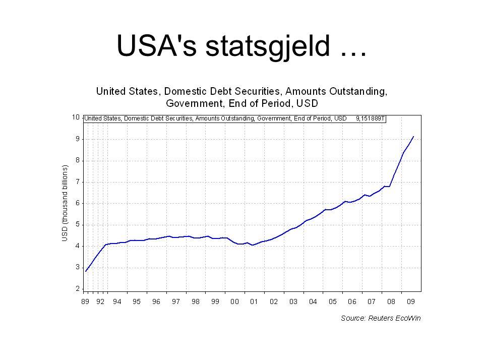 USA's statsgjeld …