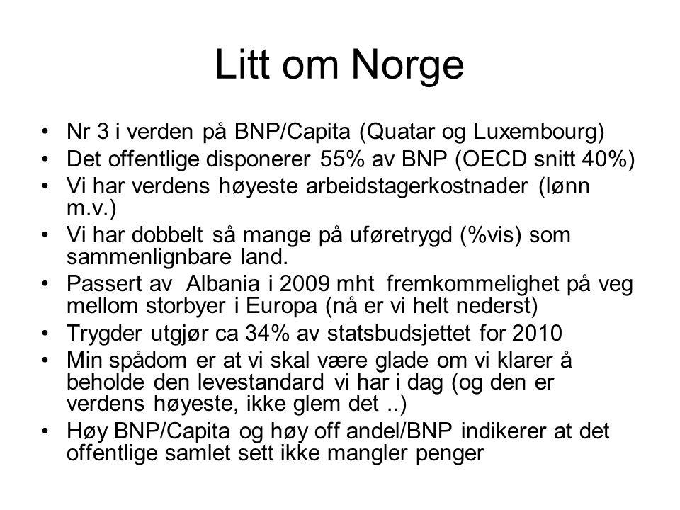 Litt om Norge Nr 3 i verden på BNP/Capita (Quatar og Luxembourg) Det offentlige disponerer 55% av BNP (OECD snitt 40%) Vi har verdens høyeste arbeidst