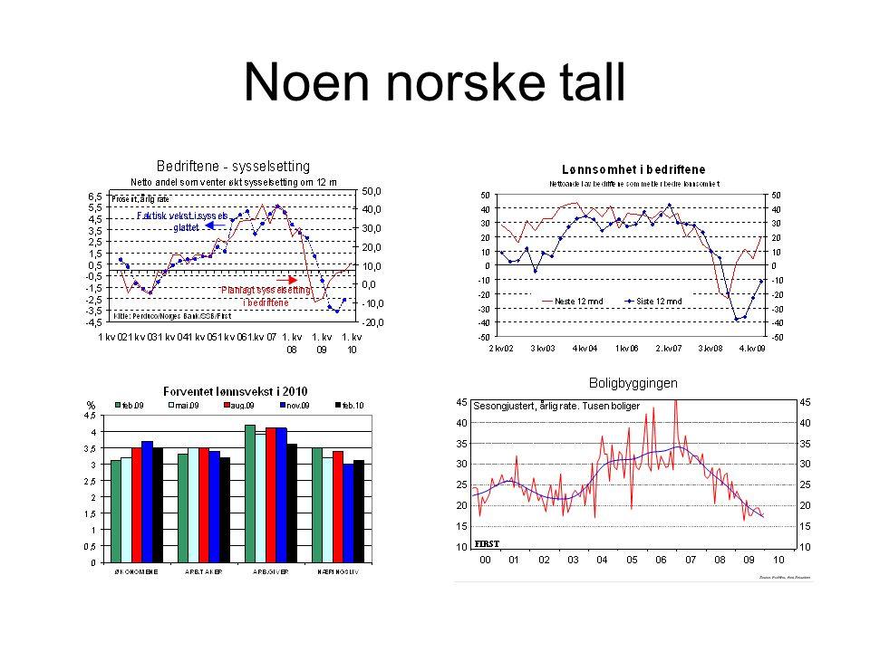 Noen norske tall
