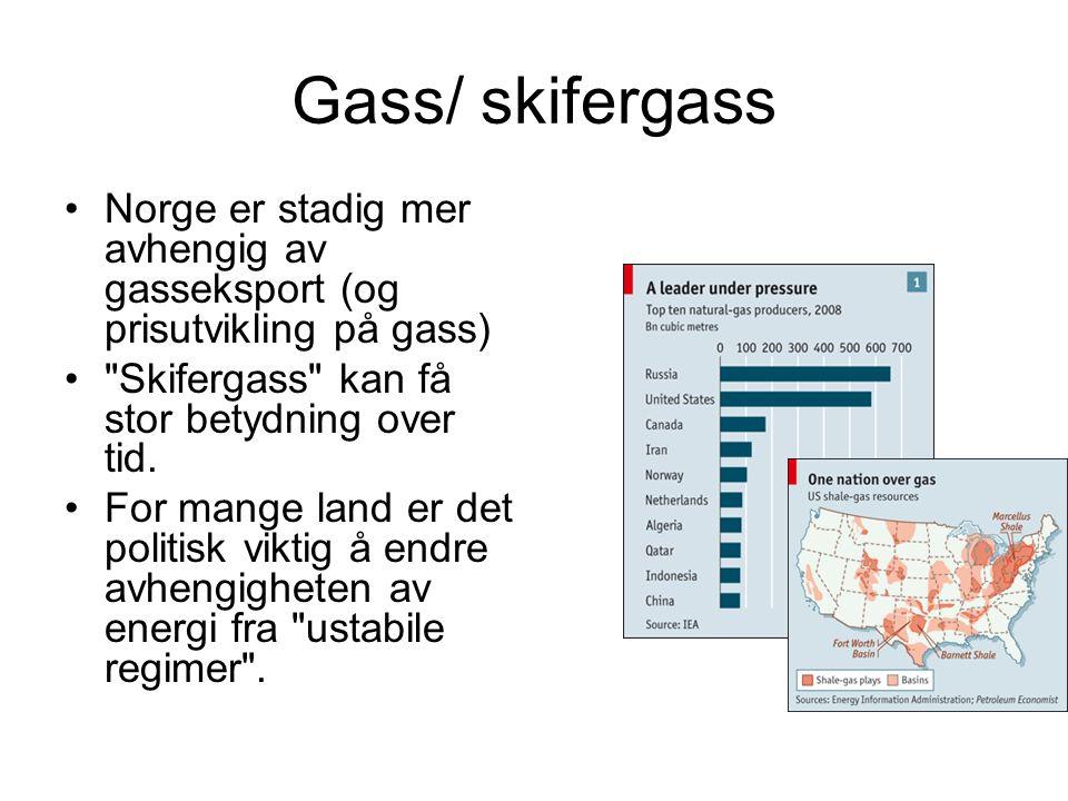Gass/ skifergass Norge er stadig mer avhengig av gasseksport (og prisutvikling på gass)