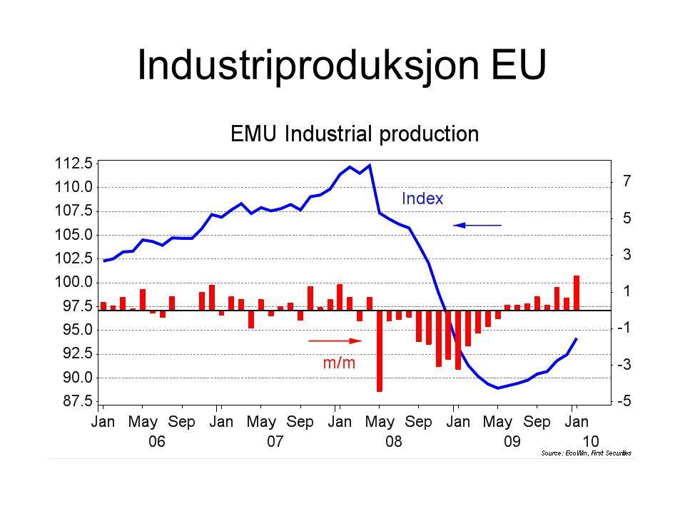 Industriproduksjon EU