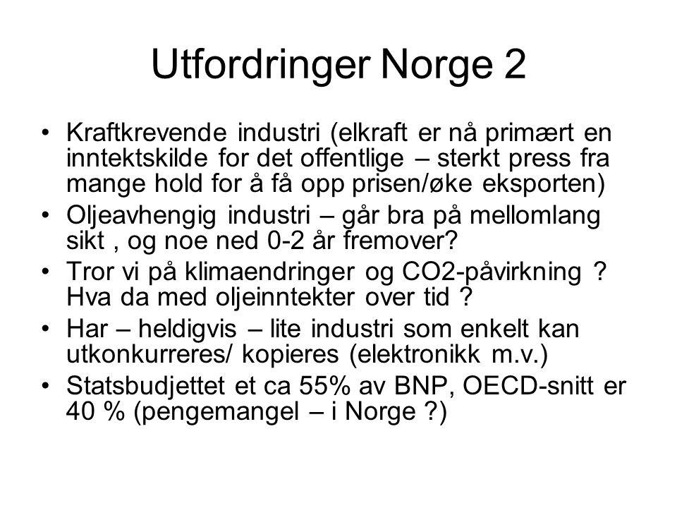 Utfordringer Norge 2 Kraftkrevende industri (elkraft er nå primært en inntektskilde for det offentlige – sterkt press fra mange hold for å få opp pris