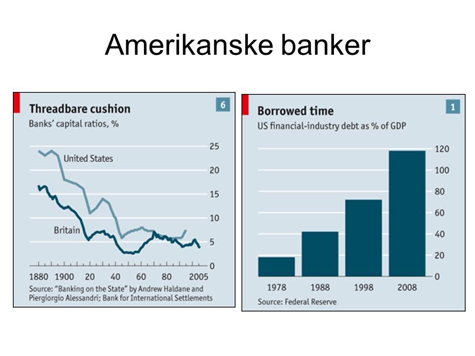 Amerikanske banker