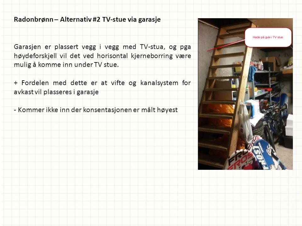 Radonbrønn – Alternativ #2 TV-stue via garasje Garasjen er plassert vegg i vegg med TV-stua, og pga høydeforskjell vil det ved horisontal kjerneborring være mulig å komme inn under TV stue.