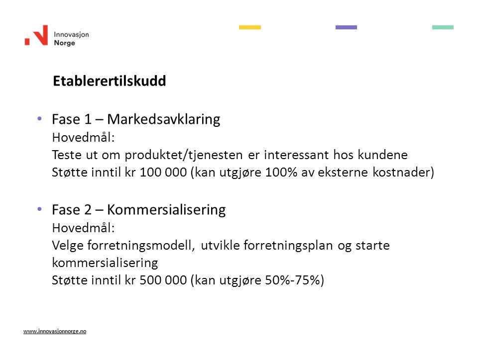 Etablerertilskudd www.innovasjonnorge.no Fase 1 – Markedsavklaring Hovedmål: Teste ut om produktet/tjenesten er interessant hos kundene Støtte inntil kr 100 000 (kan utgjøre 100% av eksterne kostnader) Fase 2 – Kommersialisering Hovedmål: Velge forretningsmodell, utvikle forretningsplan og starte kommersialisering Støtte inntil kr 500 000 (kan utgjøre 50%-75%)