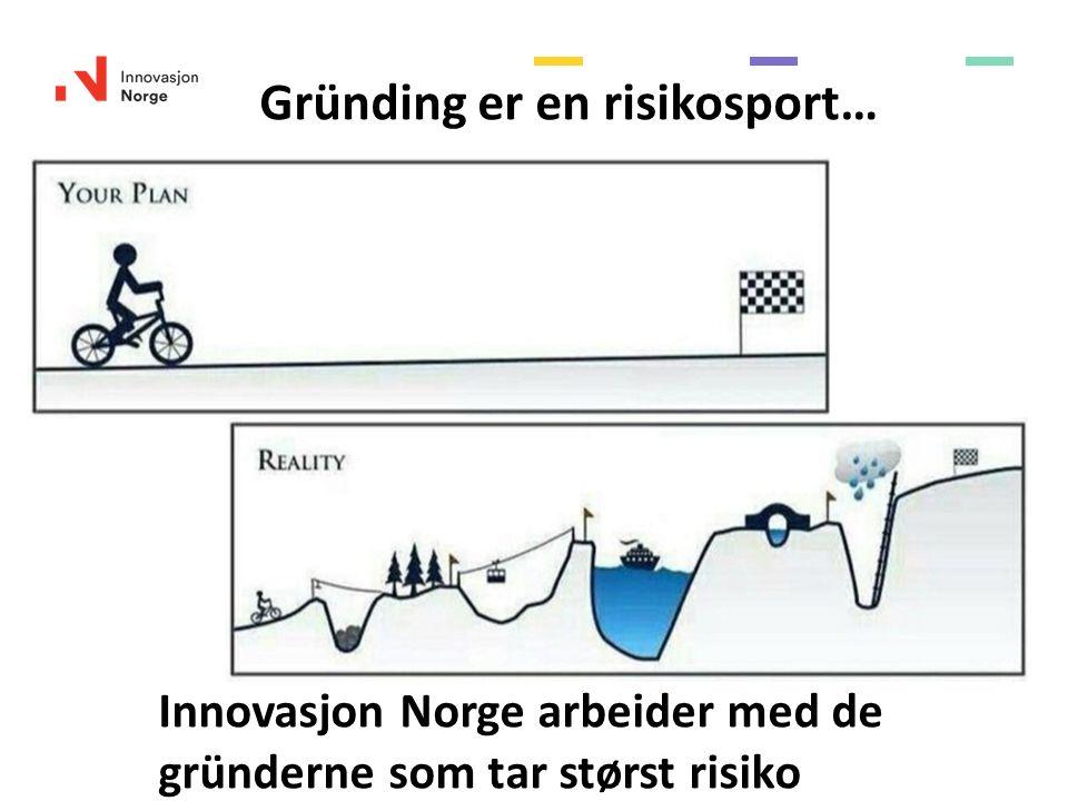 Gründing er en risikosport… Innovasjon Norge arbeider med de gründerne som tar størst risiko
