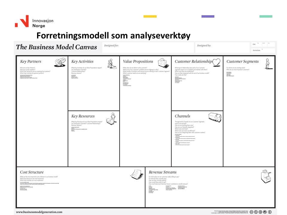 Forretningsmodell som analyseverktøy