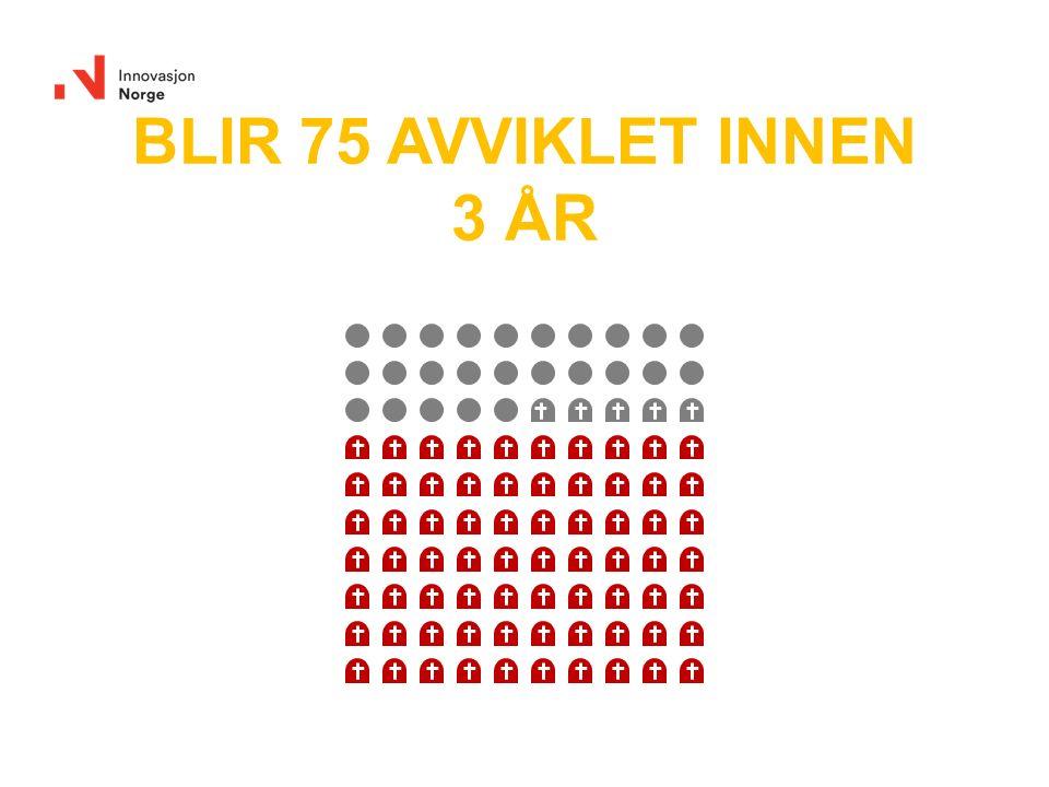 BLIR 75 AVVIKLET INNEN 3 ÅR