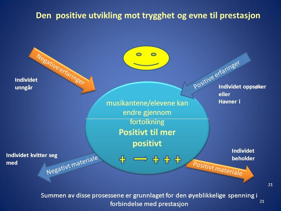 Den positive utvikling mot trygghet og evne til prestasjon 21 Negativt materiale Positivt materiale musikantene/elevene kan endre gjennom fortolkning Positivt til mer positivt musikantene/elevene kan endre gjennom fortolkning Positivt til mer positivt Individet oppsøker eller Havner i Individet kvitter seg med Individet beholder Positive erfaringer Negative erfaringer Individet unngår Summen av disse prosessene er grunnlaget for den øyeblikkelige spenning i forbindelse med prestasjon