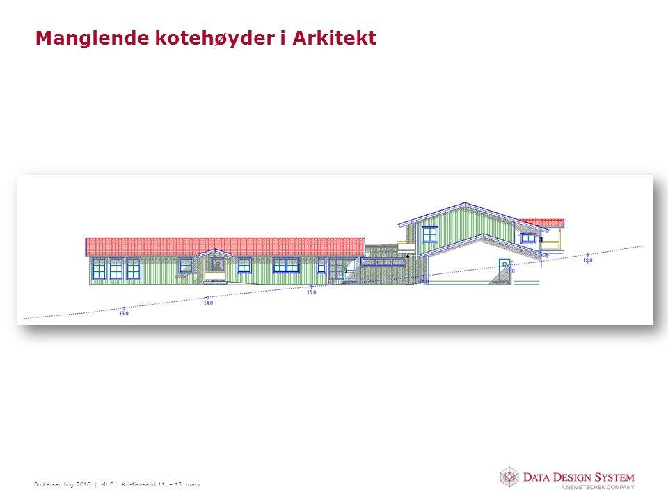 Brukersamling 2016 | MHF | Kristiansand 11. – 13. mars Manglende kotehøyder i Arkitekt