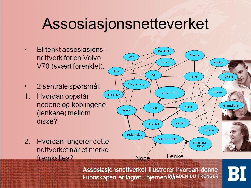 Assosiasjonsnetteverket Et tenkt assosiasjons- nettverk for en Volvo V70 (svært forenklet). 2 sentrale spørsmål: 1.Hvordan oppstår nodene og koblingen