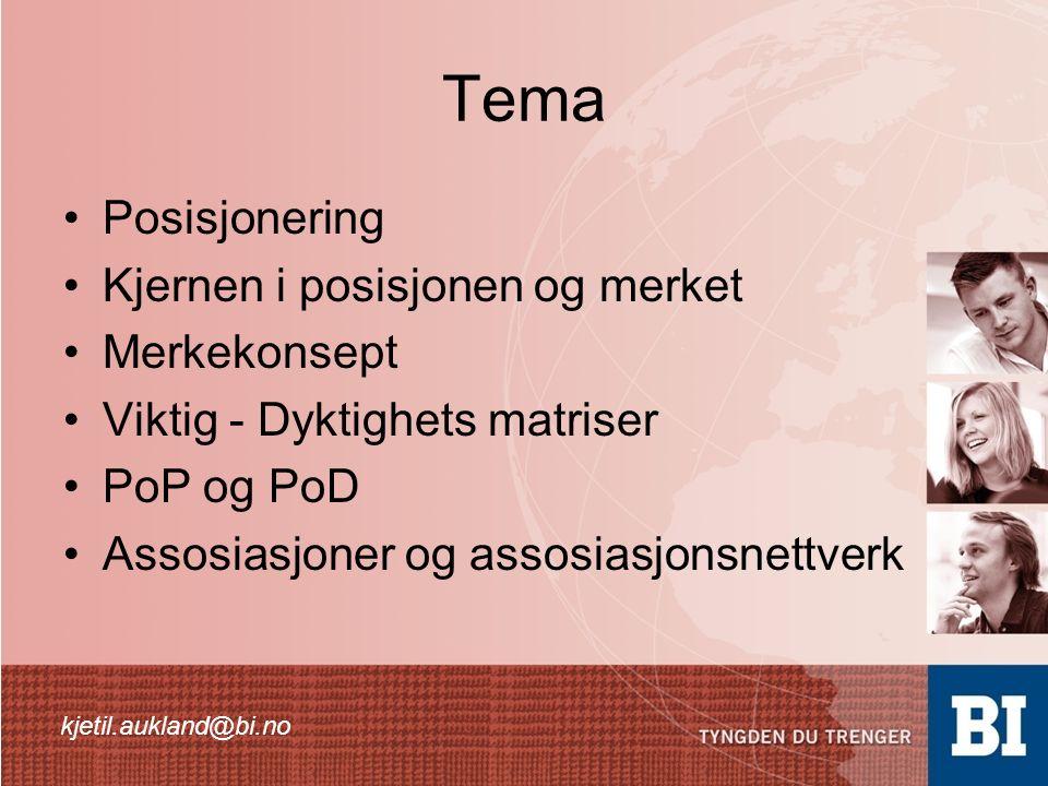 Tema Posisjonering Kjernen i posisjonen og merket Merkekonsept Viktig - Dyktighets matriser PoP og PoD Assosiasjoner og assosiasjonsnettverk kjetil.au