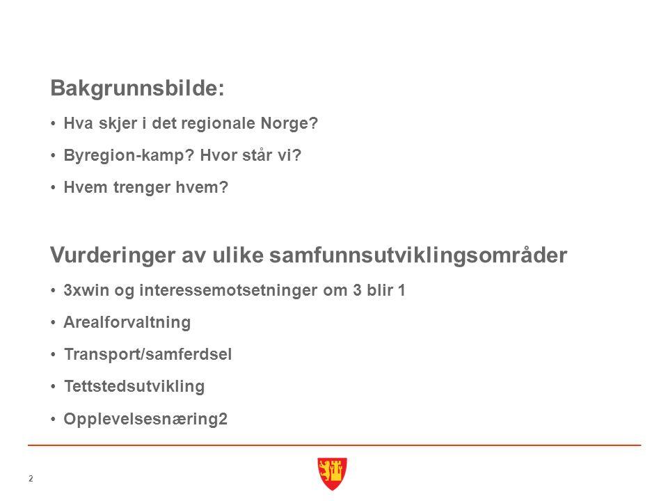 Bakgrunnsbilde: Hva skjer i det regionale Norge. Byregion-kamp.
