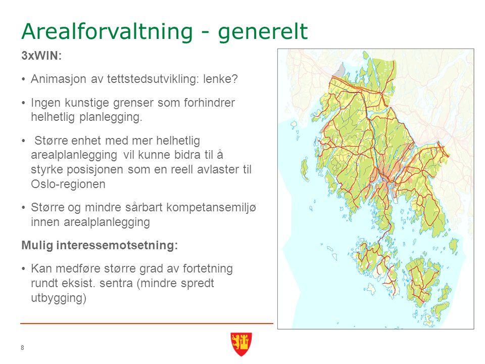 Arealforvaltning - generelt 3xWIN: Animasjon av tettstedsutvikling: lenke.