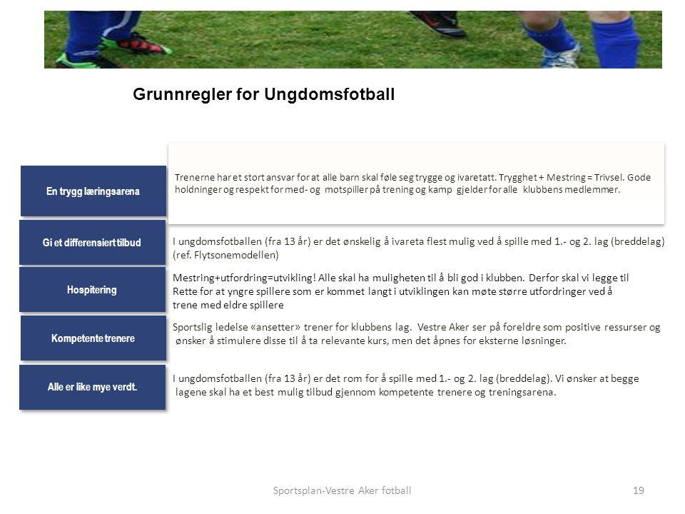 Grunnregler for Ungdomsfotball En trygg læringsarena Gi et differensiert tilbud Hospitering Kompetente trenere Alle er like mye verdt.