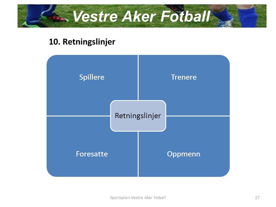 Vestre Aker Fotball SpillereTrenere ForesatteOppmenn Retningslinjer Sportsplan-Vestre Aker fotball27 10.