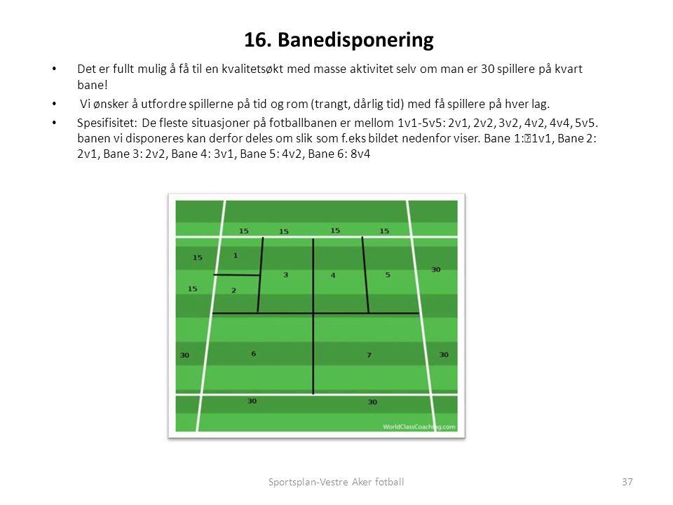 16. Banedisponering Det er fullt mulig å få til en kvalitetsøkt med masse aktivitet selv om man er 30 spillere på kvart bane! Vi ønsker å utfordre spi