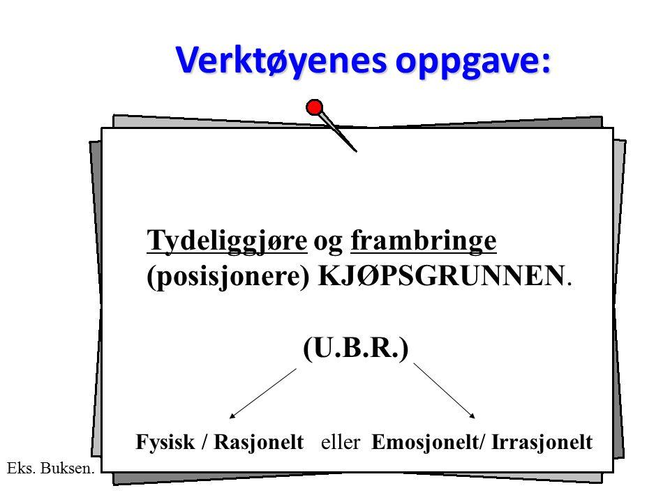 Verktøyenes oppgave: Tydeliggjøre og frambringe (posisjonere) KJØPSGRUNNEN.