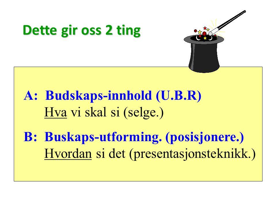 Dette gir oss 2 ting A: Budskaps-innhold (U.B.R) Hva vi skal si (selge.) B: Buskaps-utforming.