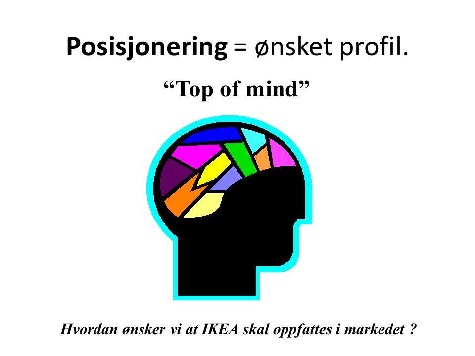 Posisjonering = ønsket profil. Top of mind Hvordan ønsker vi at IKEA skal oppfattes i markedet ?