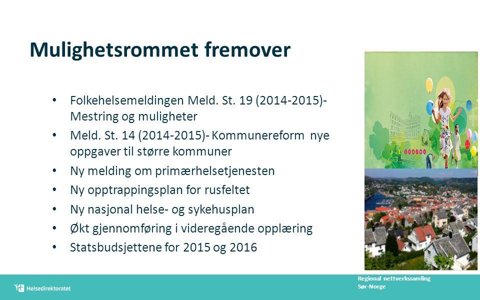 Mulighetsrommet fremover Folkehelsemeldingen Meld. St. 19 (2014-2015)- Mestring og muligheter Meld. St. 14 (2014-2015)- Kommunereform nye oppgaver til