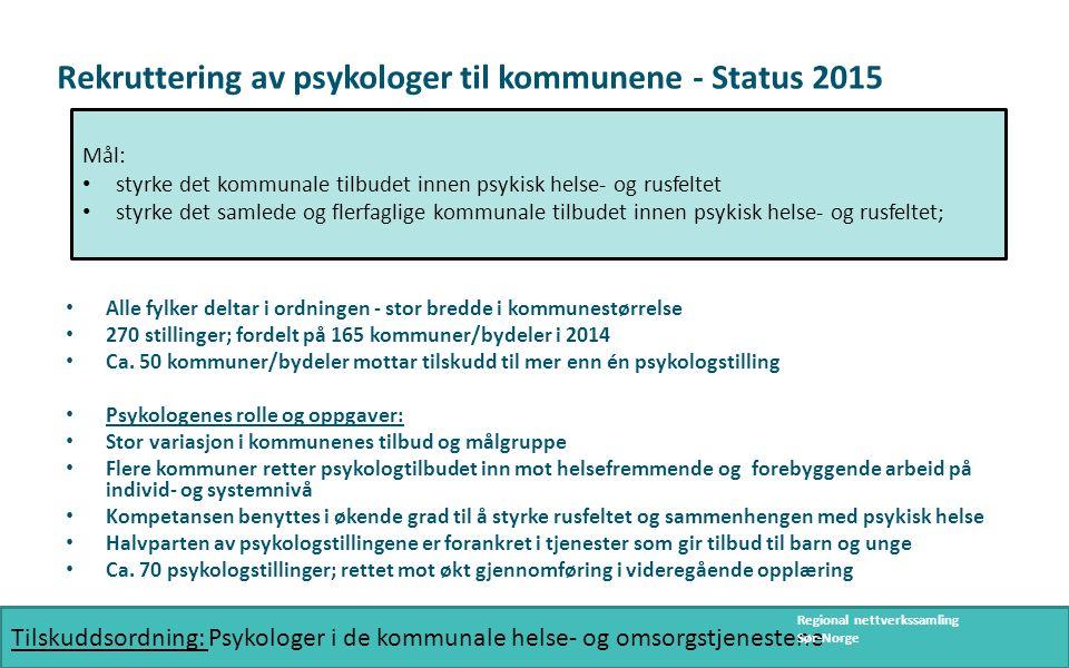 Rekruttering av psykologer til kommunene - Status 2015 Alle fylker deltar i ordningen - stor bredde i kommunestørrelse 270 stillinger; fordelt på 165