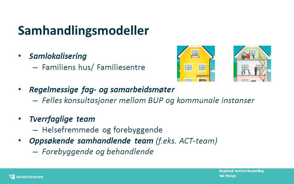 Samhandlingsmodeller Samlokalisering – Familiens hus/ Familiesentre Regelmessige fag- og samarbeidsmøter – Felles konsultasjoner mellom BUP og kommuna