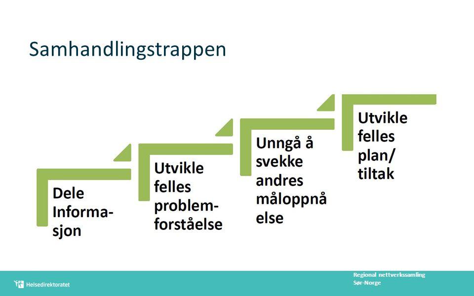 Samhandlingstrappen Regional nettverkssamling Sør-Norge